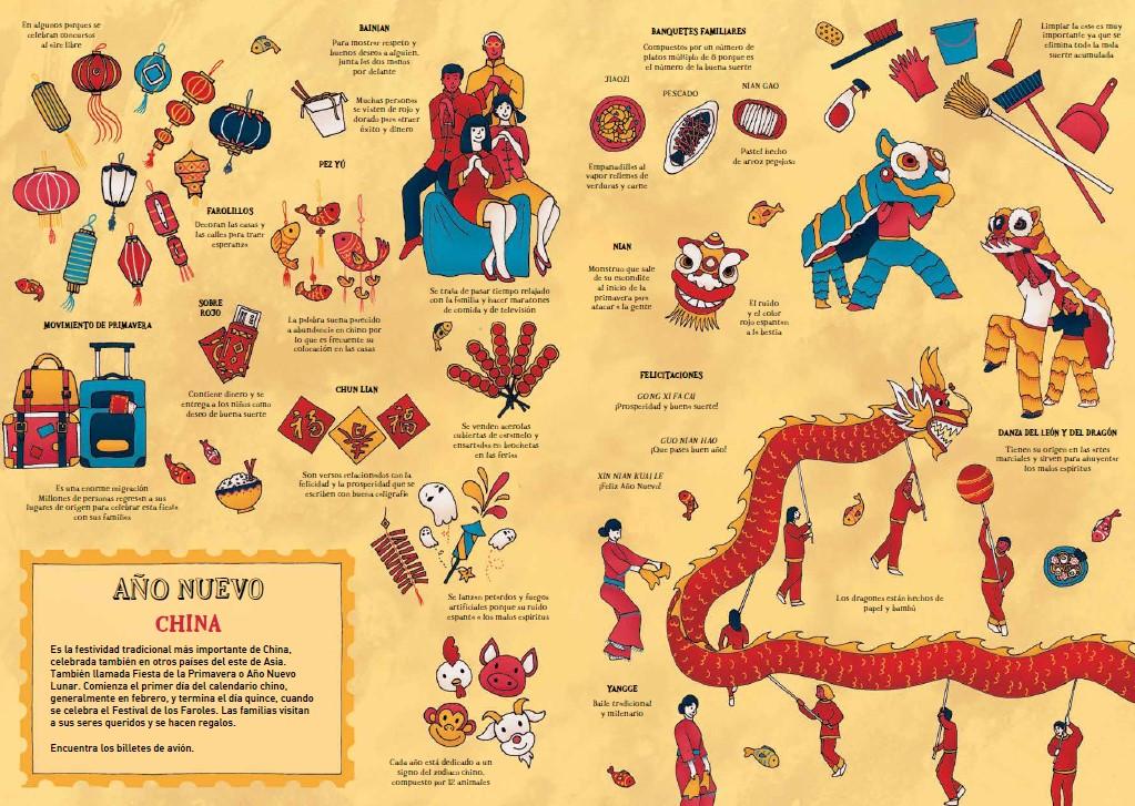 fiesta spread 2